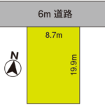 中古住宅 福井市高木
