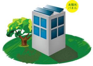 環境関連投資促進税制 グリーン投資減税 太陽光発電
