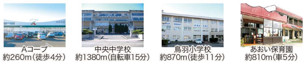 鯖江市分譲地 周辺環境