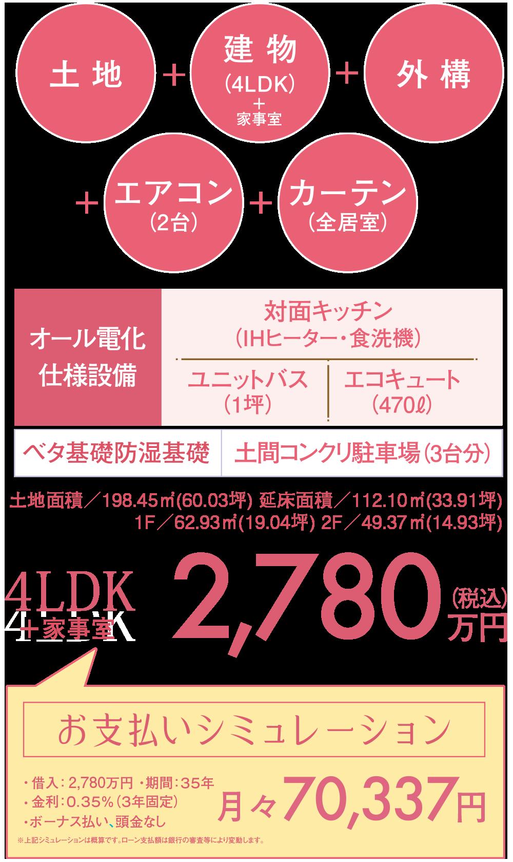 福井市モデルハウス 分譲住宅 河合寄安 森田地区